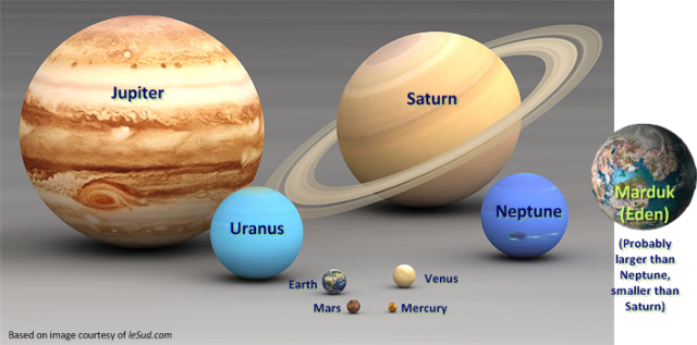 Planets of the Solar System to scale. Jupiter and Saturn (top row), Uranus and Neptune (top middle), Earth and Venus (bottom middle), Mars and Mercury. Marduk (Eden) offset to right.