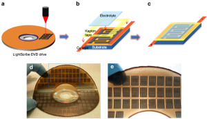 Graphene supercapacitors written on DVDs allow cell phone batteries to recharge in minutes...