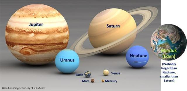 Eden was much larger than Earth, probably about the size of Saturn (deduced from the fact that the astral world Marduk, or Eden, has been described by our spirit friends as a Saturn-size paradise world).