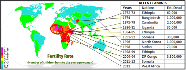 Nations' fertility rates (map) compared with recent famines (table).