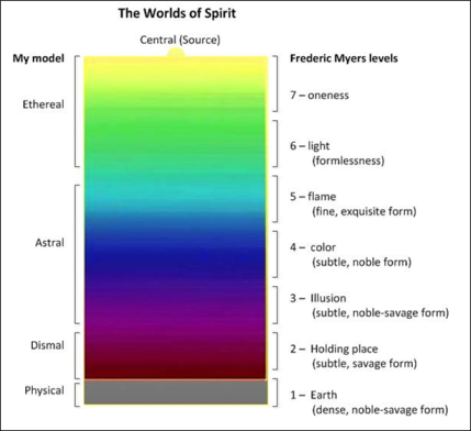spiritworldmap