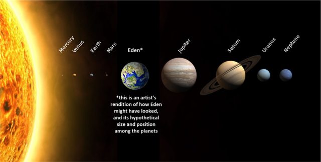 PlanetsSunWithEden2!